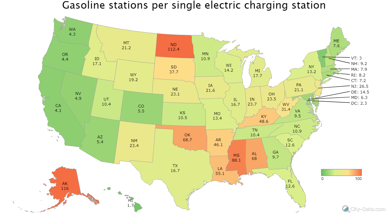 Electric vehicles charging availability