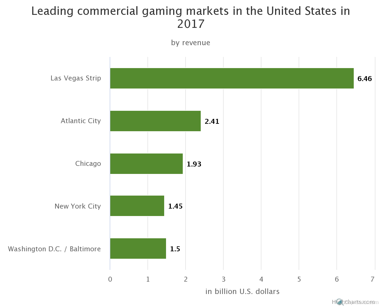 leading-commercial-gamin