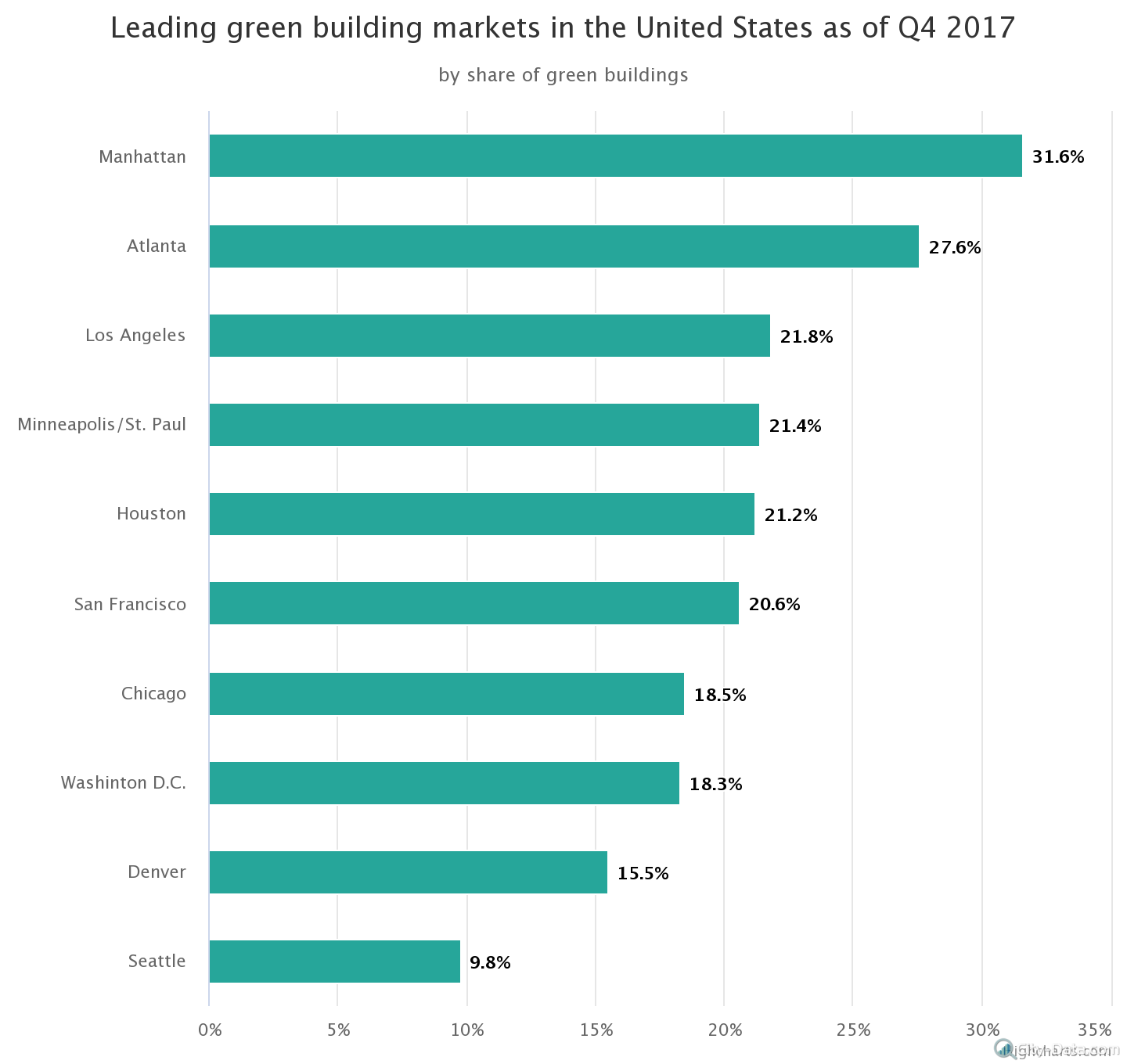 leading-green-building-m (1)