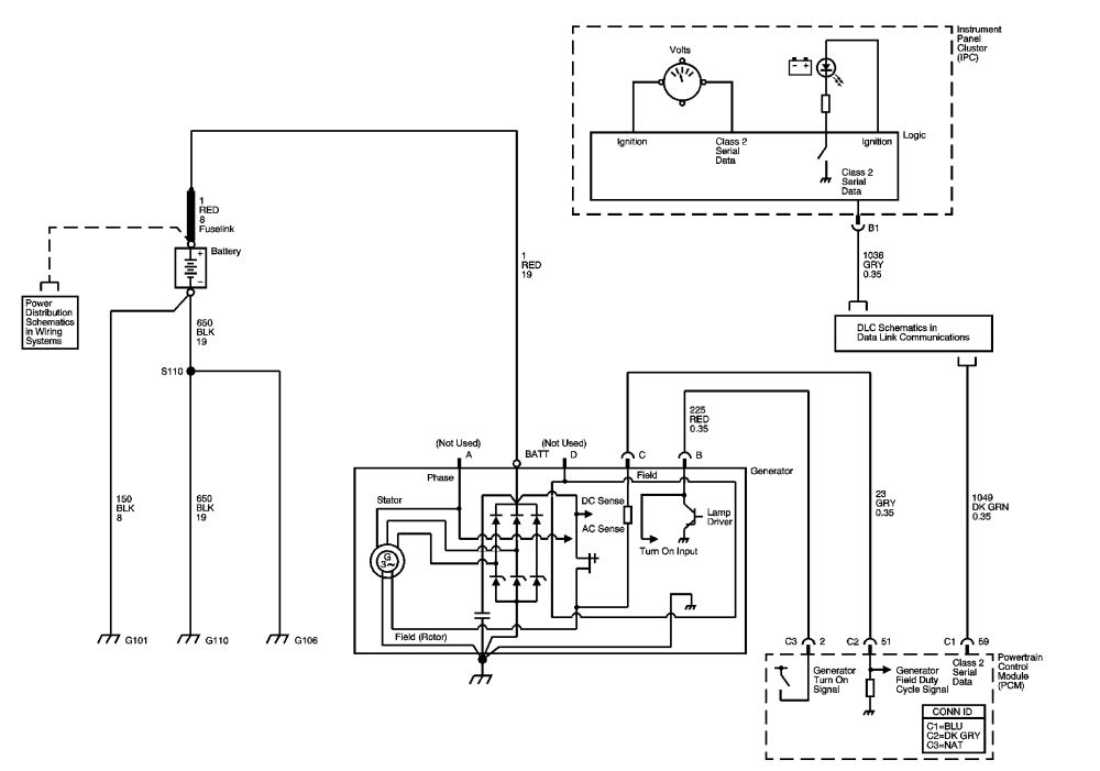 Component Diagram 2002 Trailblazer Frame - Wiring Diagram •