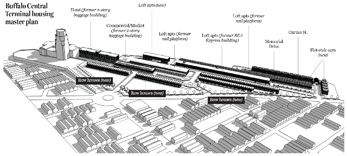York factory diagram
