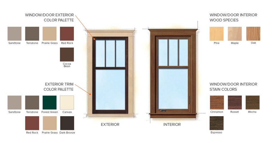 Exterior house window styles the image for Window styles for homes