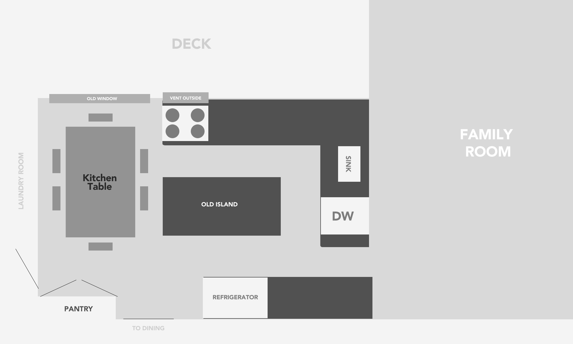 What do you think of this kitchen layout? (counters, ceiling, sink ...