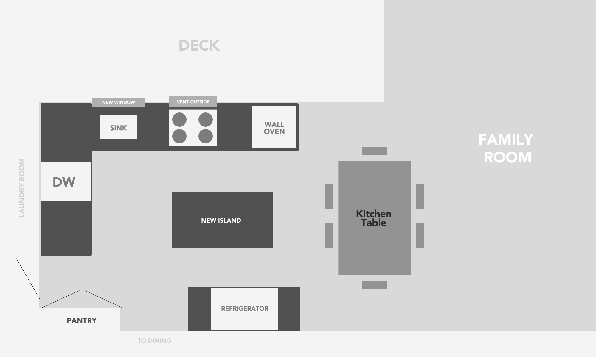 Kitchen Layout Of Function Room Afreakatheart