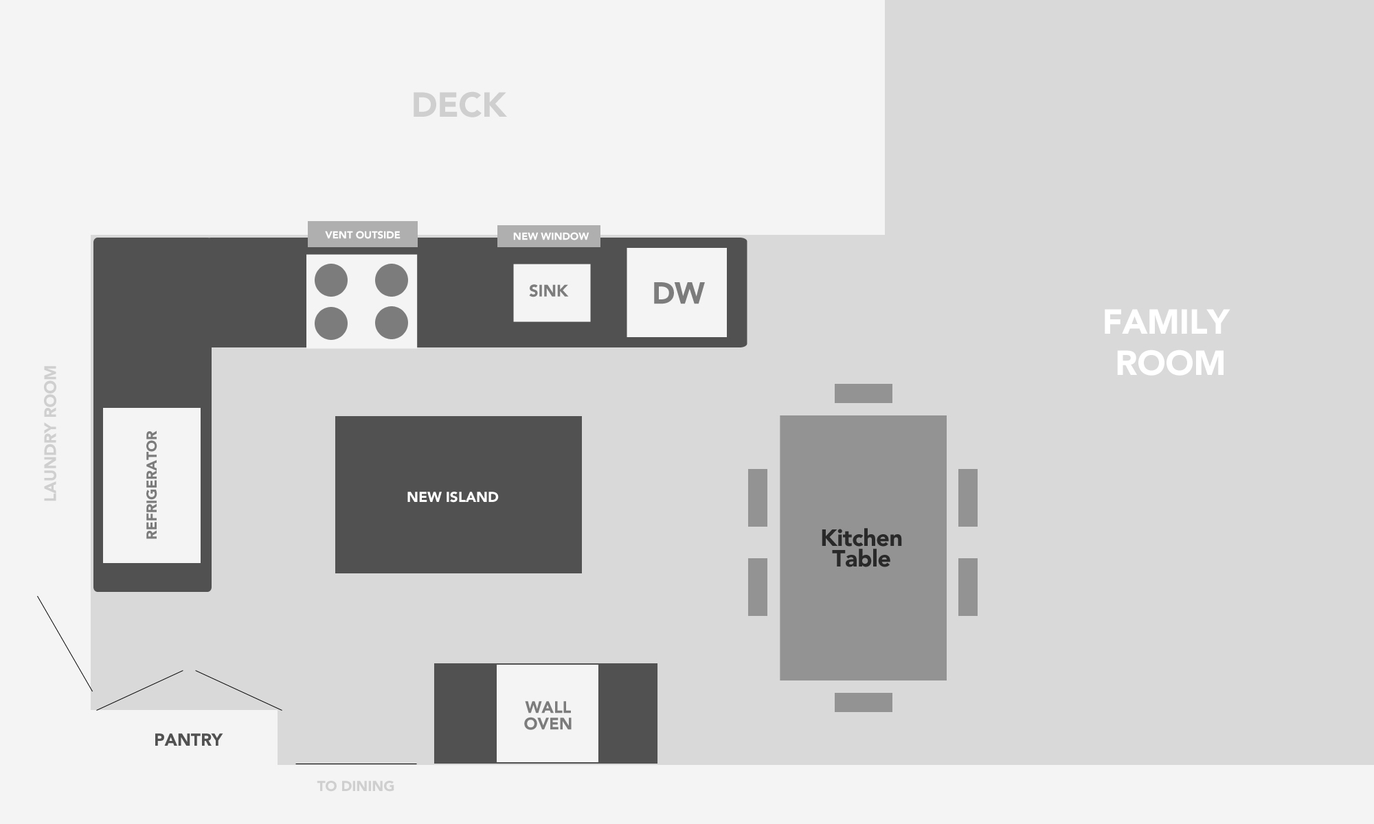 What do you think of this kitchen layout floor plan for Website that allows you to design a room