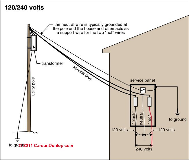 house wiring 3 phase the wiring diagram readingrat net Single Phase House Wiring Diagram 3 phase house wiring diagram the wiring diagram, house wiring single phase house wiring diagram