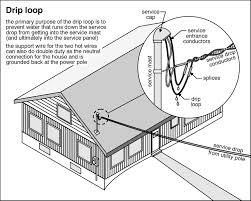 Water in my breaker box (roof, alternatives, cleaning, leaking ...
