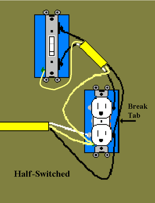 Question About Grounded Outlet (insulated, colors, ceiling ... on daisy chain electrical, daisy chain receptacles, daisy chain wiring-diagram, daisy chain outlets diagram, daisy chain breaker panels, daisy chain lighting, daisy chain power strips, daisy chain power outlets, daisy chain switches,