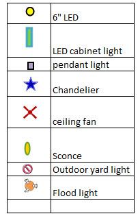 new build electrical plan-electrical-plan-legend jpg