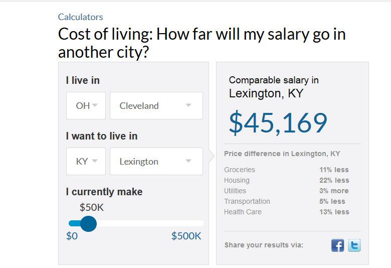 2213238 Kentucky Lex Vs Ohio Cost Living on Real Estate Lexington Ky