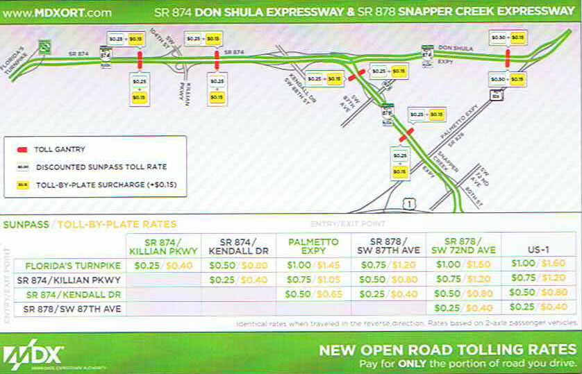 NEW KENDALL (874-878) TOLLS - How Are You Planning To Deal ...