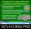 Weather Alerts for Summer 2011 (First post is highway Web Cams)-flood-warning.png