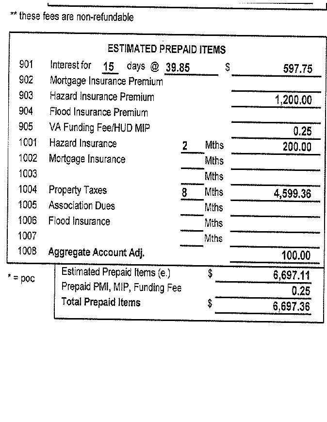 Broker fee on loan estimate