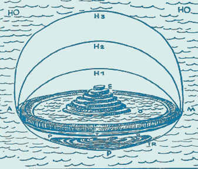 cosmology essay