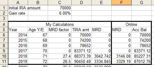Online Calculators for RMD\/MRD date, distributions, year  Retirement Social Security, age