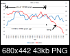7 F rise for planet built into US agency report-co2-temp-data-1mod.png