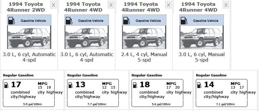 Elegant 1991 Toyota 4runner SR5 4x4 94 4runner Mpg