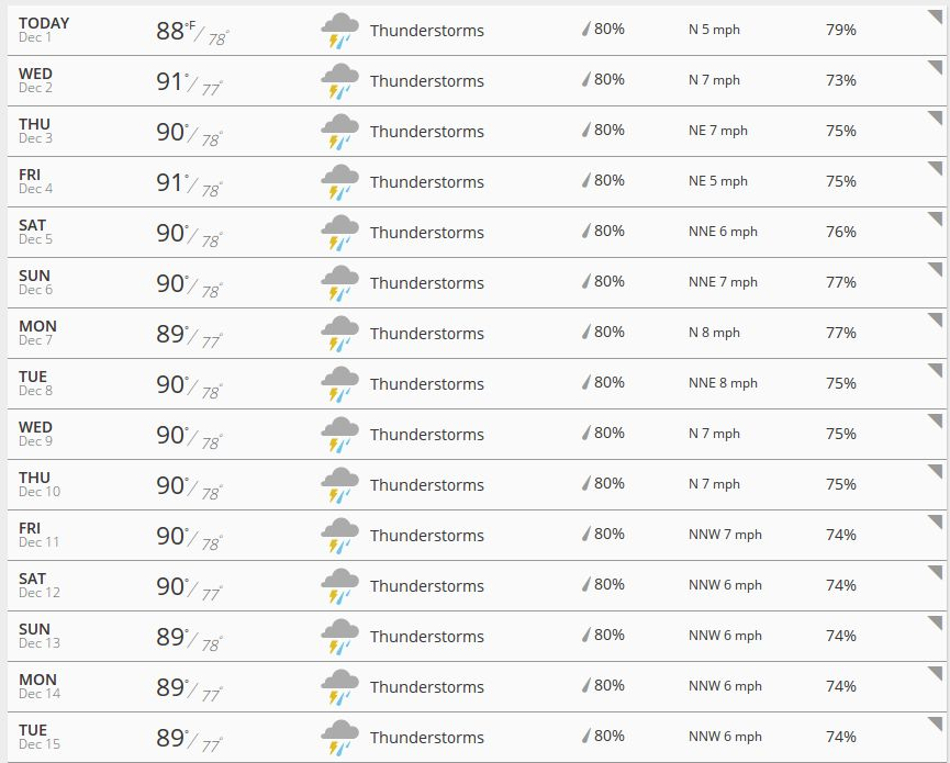 Weather Forecast Thread (snow, warm, recorded, days