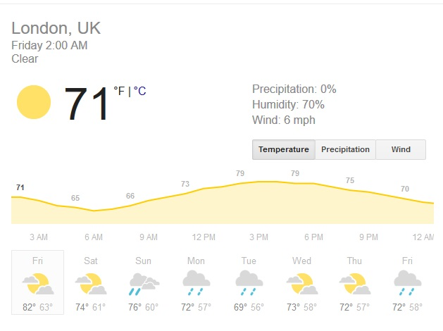 based on weather forecast alone where would you prefer to spend the