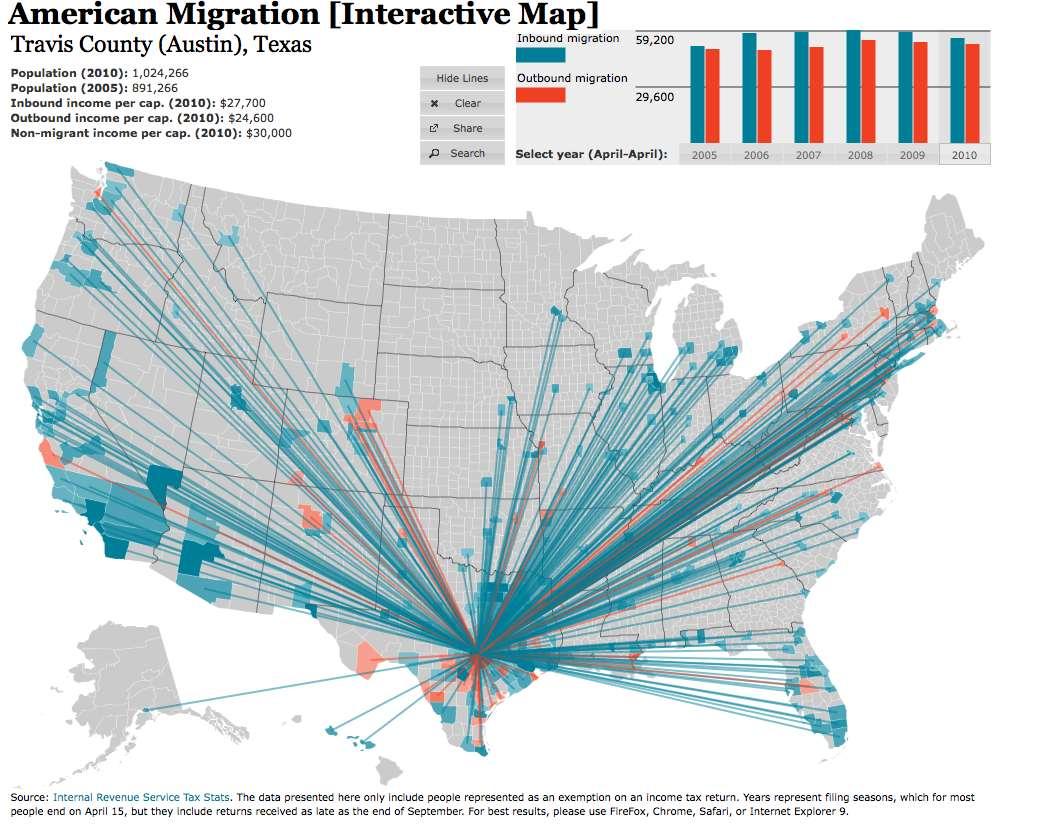 Interesting migration map Spring Huntsville Albany 2014