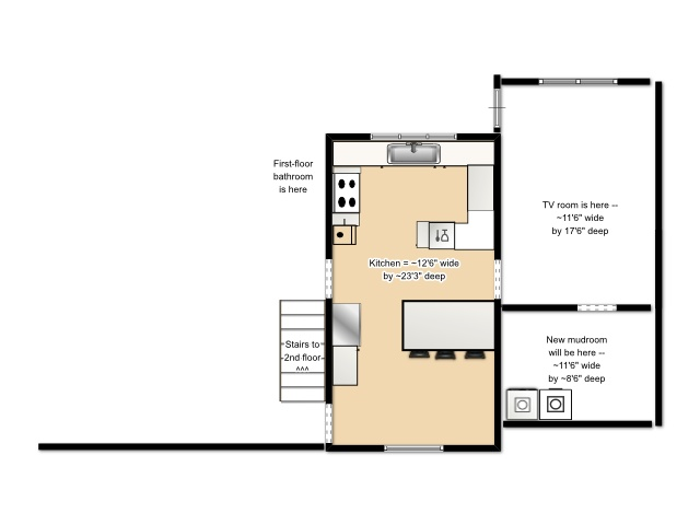 Please Help Me Think Through A Kitchen Remodel Pic Floor Plan Counters Sink Home