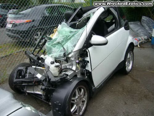 Considering A Smart Car Best Gest Chevrolet Civic Mercedes Benz And Forums Page 4 City Data Forum