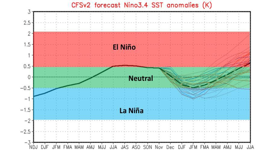 Tornado Outlook For Spring 2013