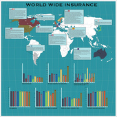 INFOGRAPHIC - World Wide Insurance Statistics