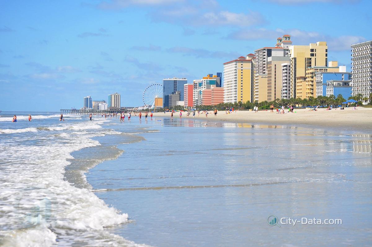 Myrtle Beach South Carolina To Virginia Beach Va
