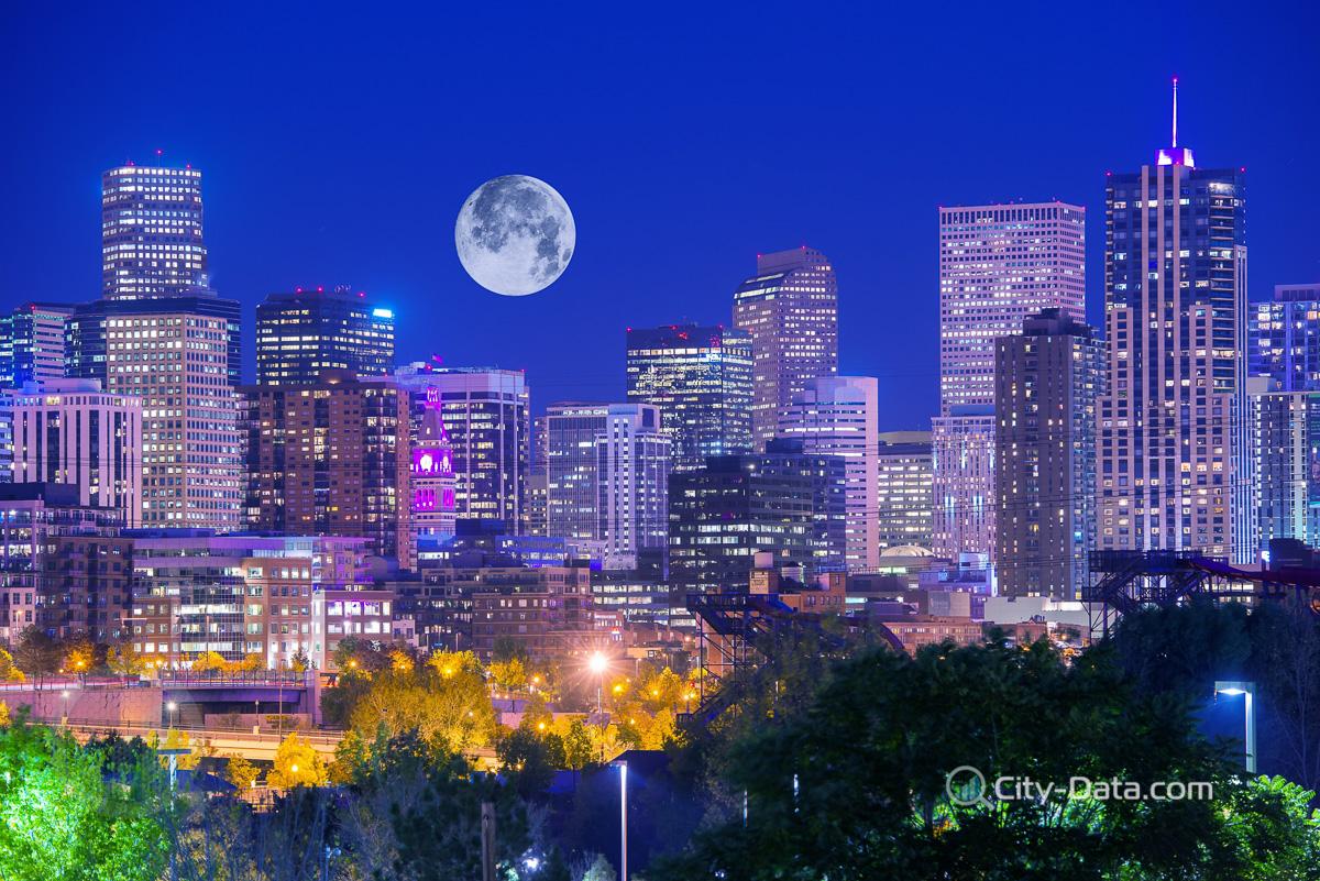 City Of Denver Building Permits