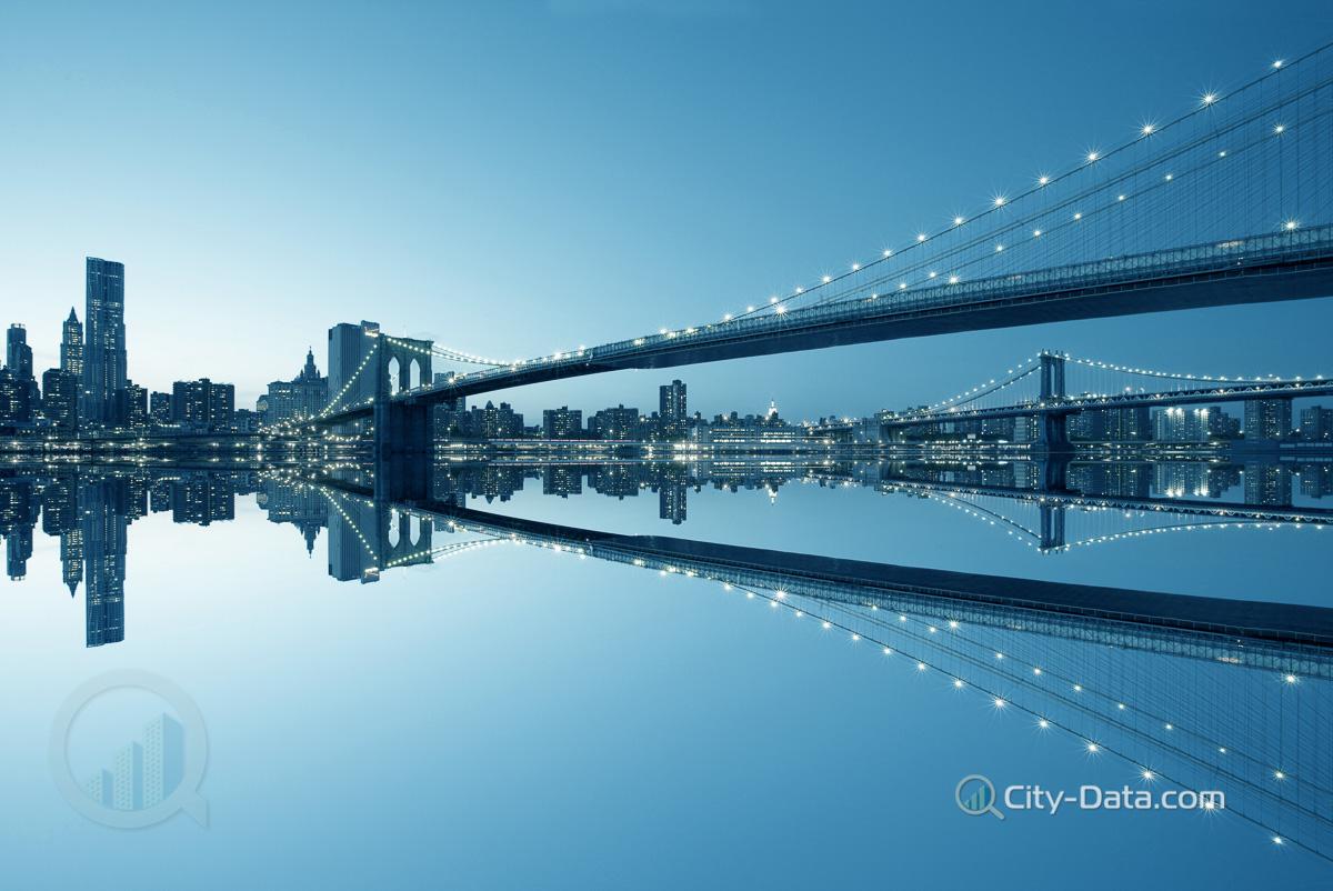 new york city manhattan skyline and brooklyn bridge. Black Bedroom Furniture Sets. Home Design Ideas
