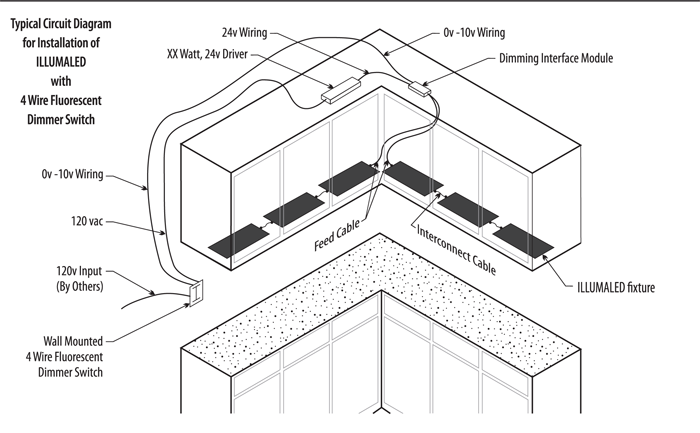 Wiring Diagram For Under Cabinet Lighting Uk Farmersagentartruizcom