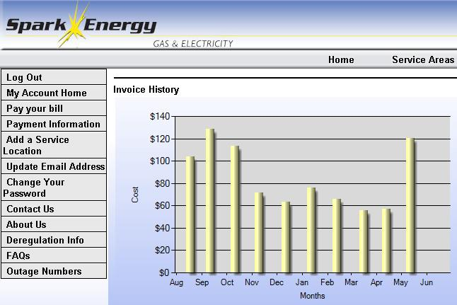 Average Electricity Bill For 1 Bedroom Apartment Average Electric Bill For Two Bedroom Apartment .