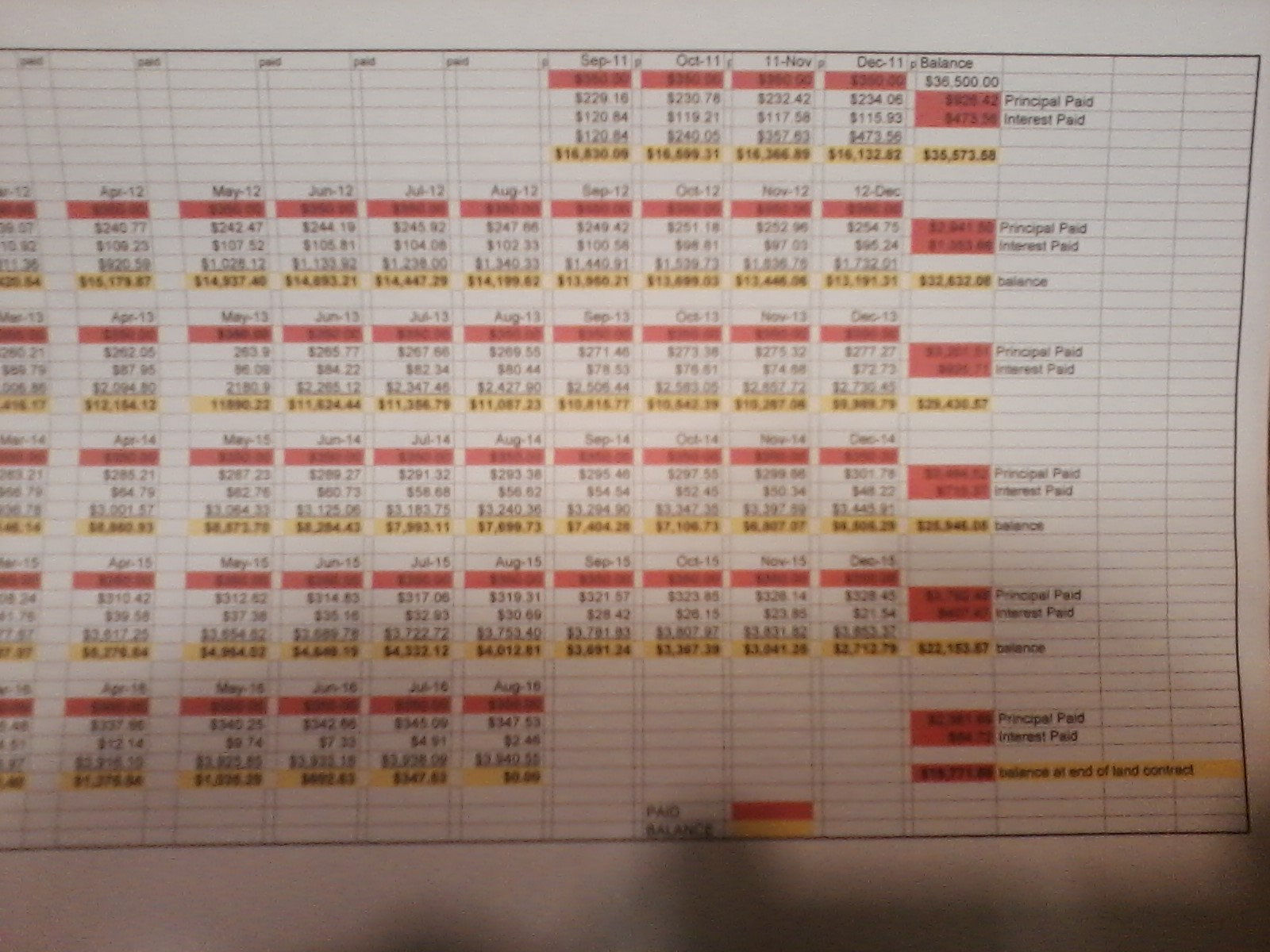 amortization schedule for 5 year  balloon  can you figure