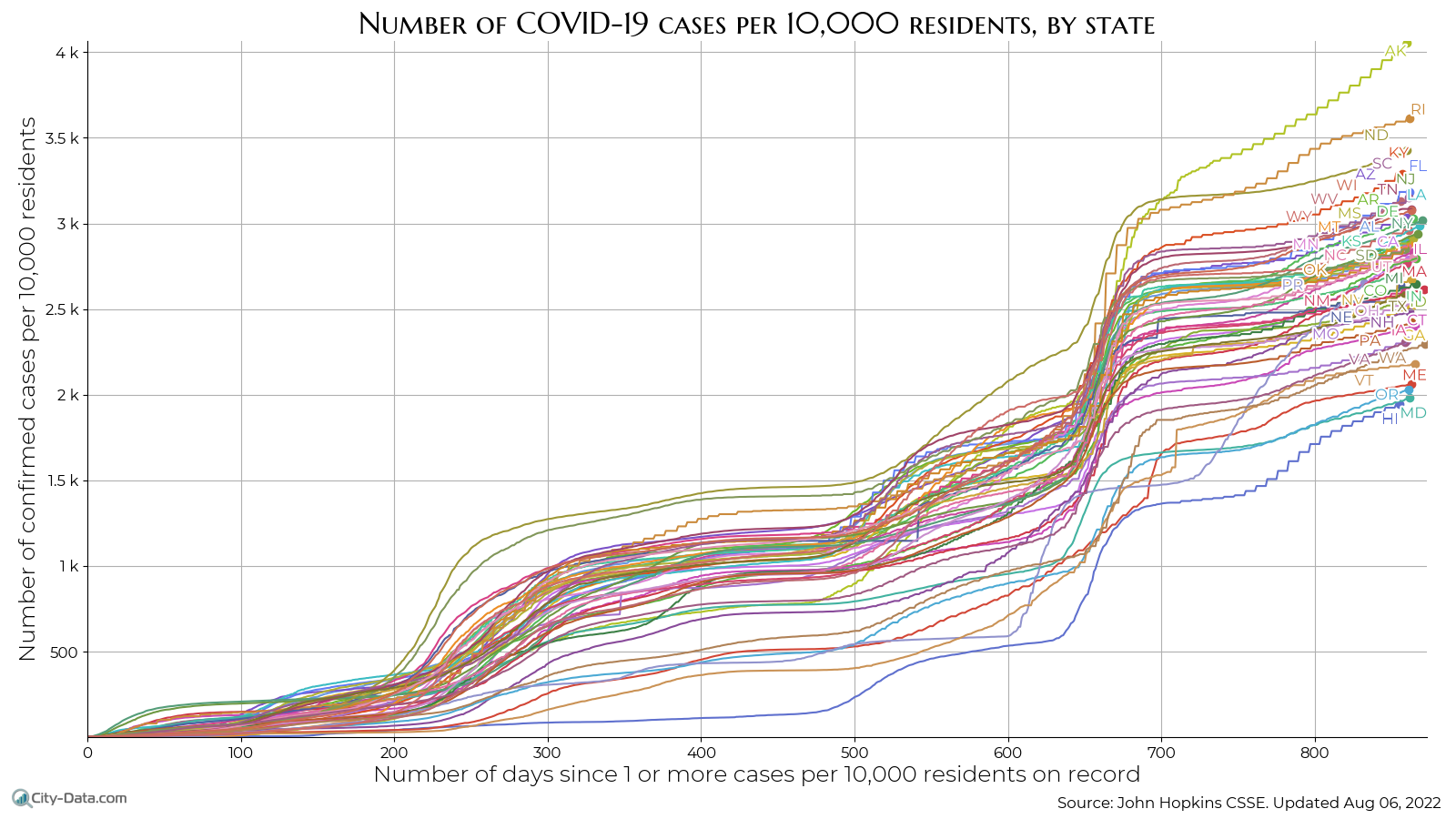 Coronavirus cases per 10k residents, by state, linear